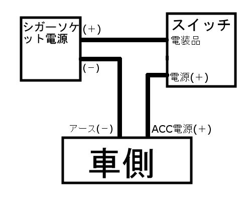 EZCastスイッチ配線2