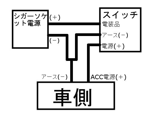 EZCastスイッチ配線1