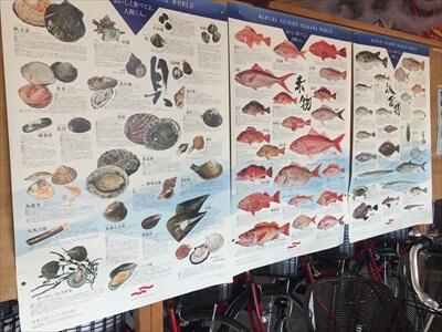 女木島おにの館の魚の看板