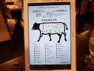 高松市『肉山』の牛の部位の看板