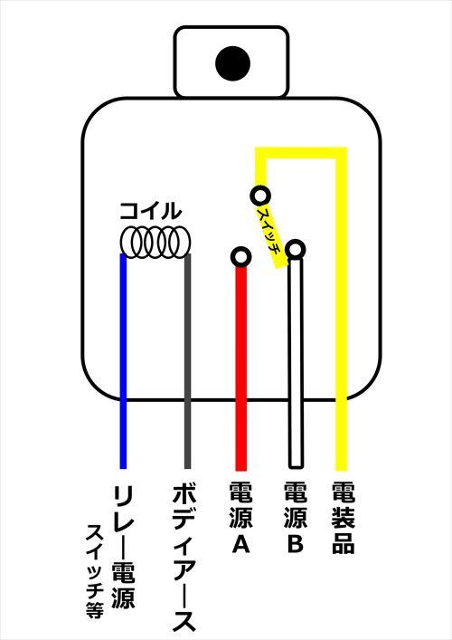 5極リレーの仕組み(使い方)