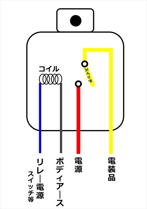 4極リレーの仕組み(使い方)