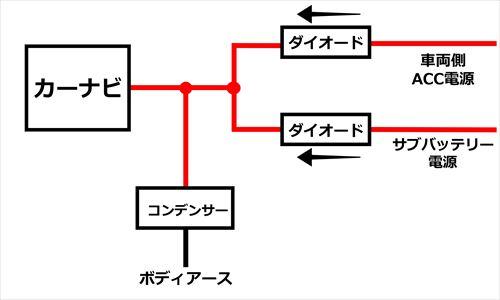 コンデンサー追加の配線図