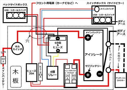サブバッテリーの配線図-アイソレーター周り-ハイエース